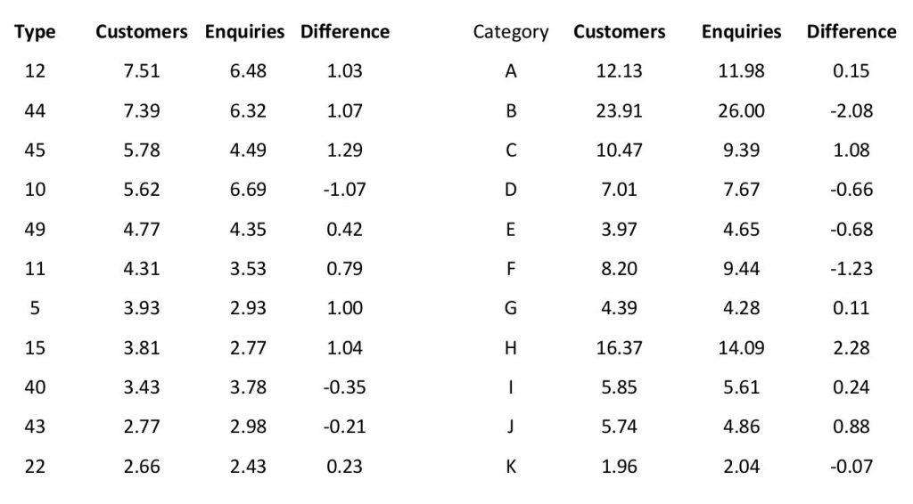 customeranalysisresult
