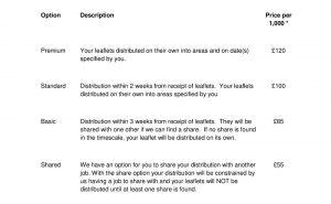 2112 Leaflet Distribution Price List